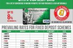 Senkadagala Finance Fixed Deposits Interest Rate