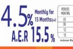 UB Finance Fixed Deposits – 15.5% – 15 Months Fixed deposits for senior citizens