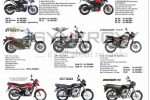 Bajaj Avenger Street 150 Available in Sri Lanka for Rs. 359,600/-