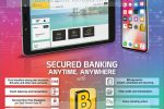 Bank of Ceylon B App