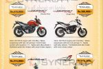 Honda Motor Bike Sinhala Tamil New Year Promotion 2018 (Avurudu Offer 2018)