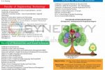 Open University of Sri Lanka Certificate, Diploma and Degree Programme Details