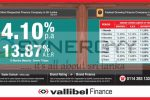 Vallible Finance – Senior Citizen Interest Rate Chat